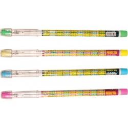 Ołówek Centrum HB z tabliczką mnożenia